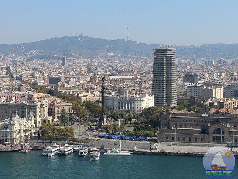 Sights of Barcelona