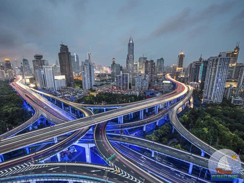 Sights of China