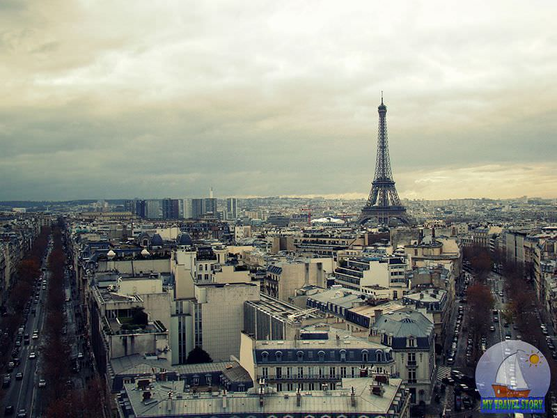 Sights of Paris