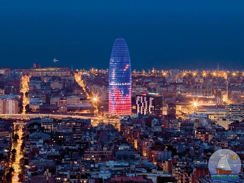 The interesting facts about Barcelona